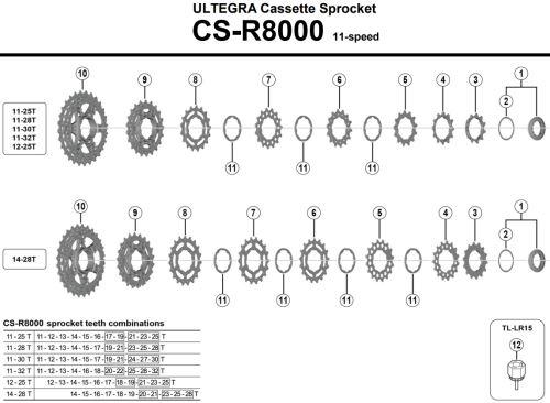 Pastorok Shimano pre CS-6800 / CS-R8000, Rôzne varianty
